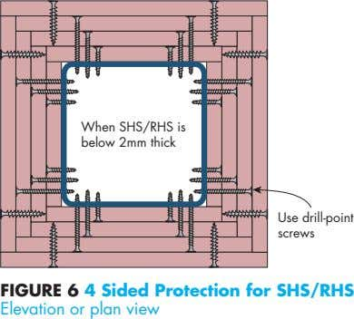 When SHS/RHS is below 2mm thick Use drill-point screws FIGURE 6 4 Sided Protection for