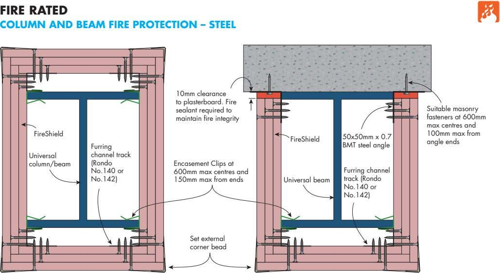 FIRE RATED COLUMN AND BEAM FIRE PROTECTION – STEEL 10mm clearance to plasterboard. Fire sealant