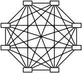 topology. Figure 32. A Full-Mesh Topology Figure 33. Maximum Size of a Full-Mesh Topology with 16-port