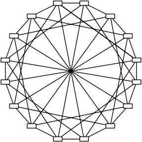 Figure 35. Maximum Size of a Partial-Mesh Topology While these networks can be scaled to produce