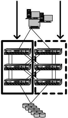 A SAN for Availability Rack A, Rack B, Circuit A Circuit B Hosts SAN A SAN