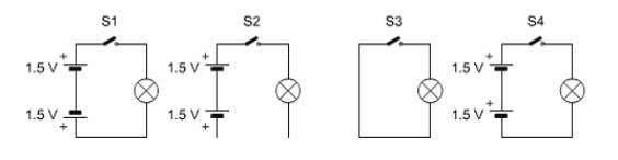 show different arrangement s of cells, switches and lamps. Fig. 3 Current An electric current is