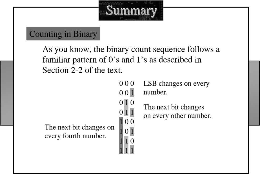 SummarySummarySummary Counting in Binary As you know, the binary count sequence follows a familiar pattern