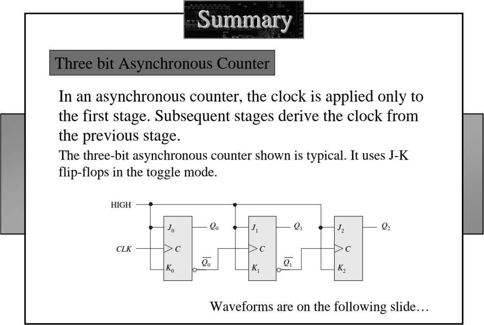 SummarySummarySummary Three bit Asynchronous Counter In an asynchronous counter, the clock is applied only to