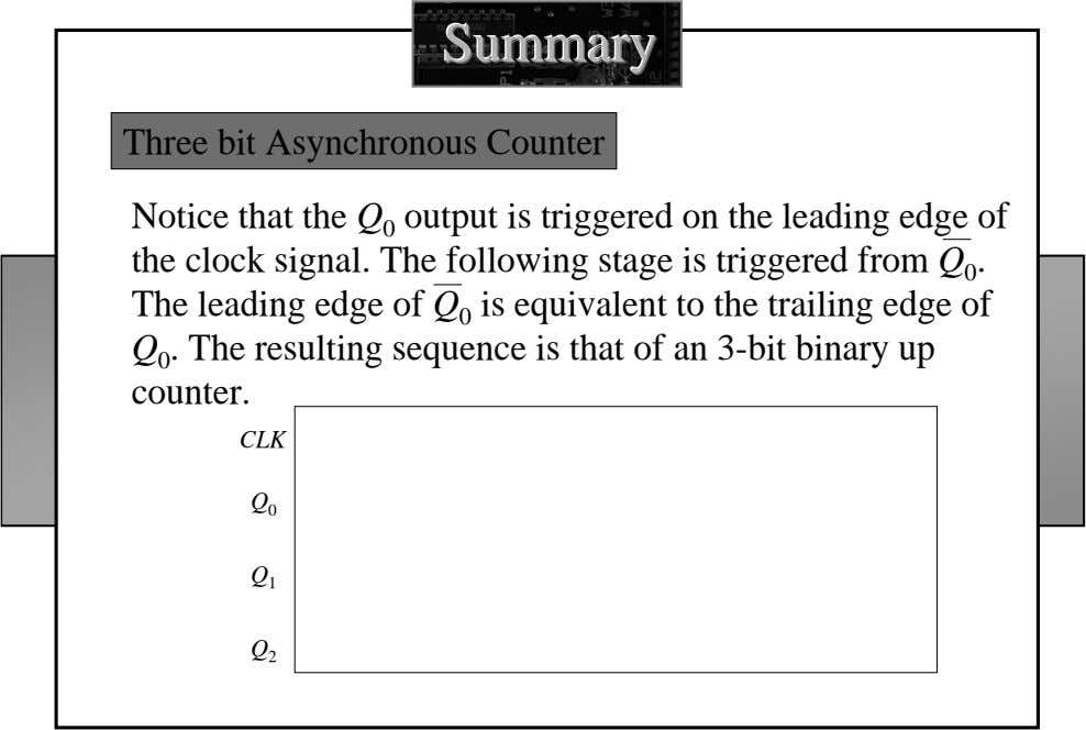 SummarySummarySummary Three bit Asynchronous Counter Notice that the Q 0 output is triggered on the