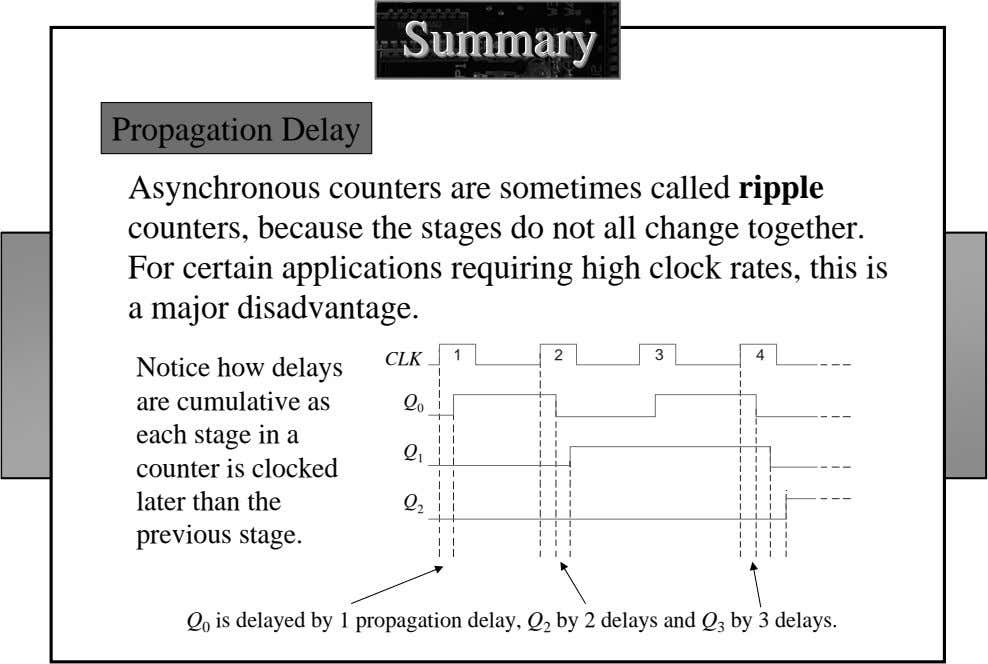 SummarySummarySummary Propagation Delay Asynchronous counters are sometimes called ripple counters, because the stages