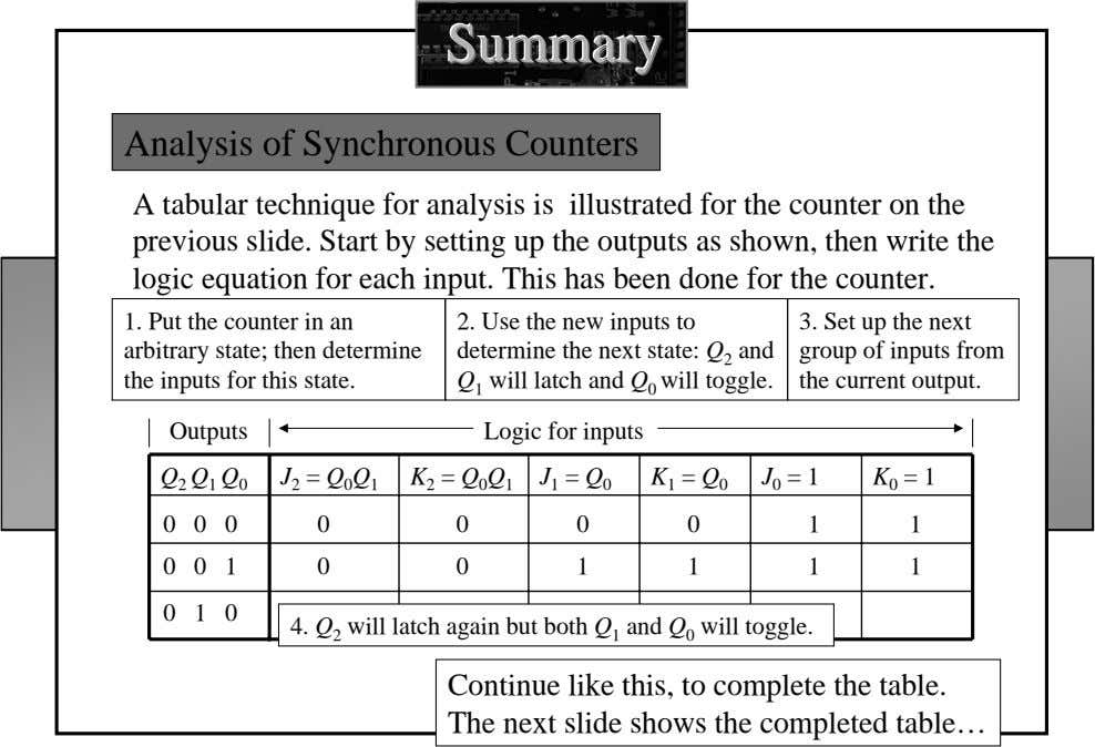 SummarySummarySummary Analysis of Synchronous Counters A tabular technique for analysis is illustrated for the counter