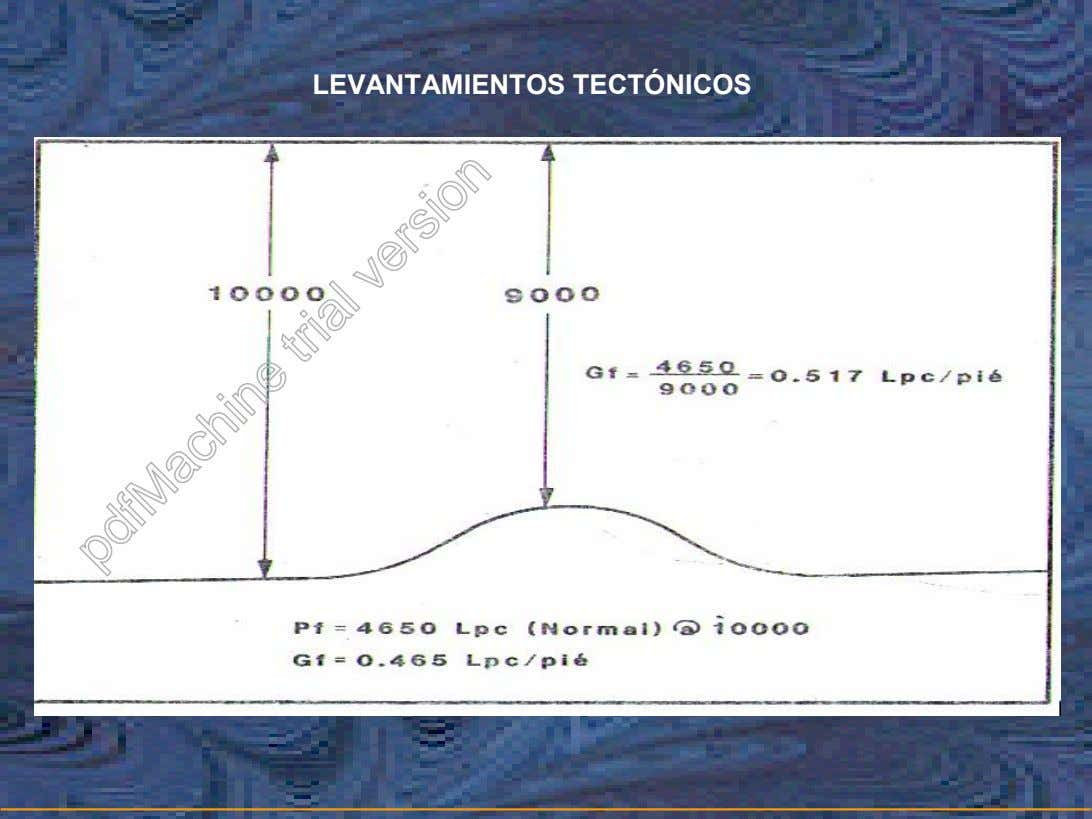 "LEVANTAMIENTOS TECT""NICOS pdfMachine trial version"