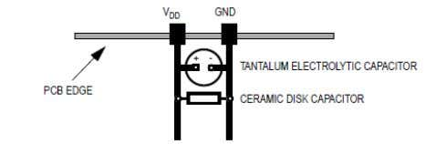 guidelines for crystal or ceramic resonator layout guidelines (may also need discrete components for PLL filter)