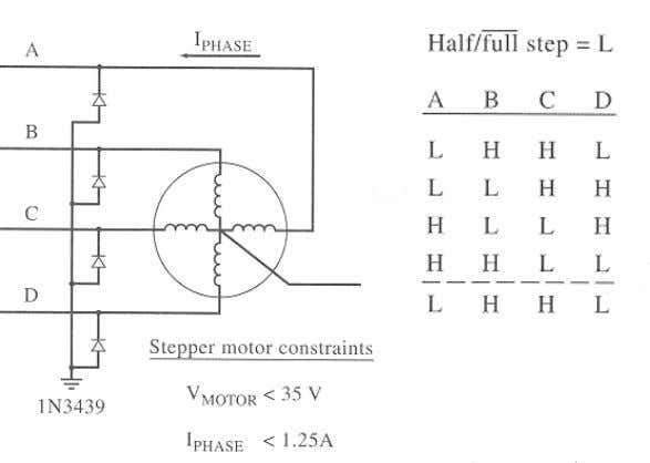 simple/efficient drive circuitry o full and half step modes ∑ standard (parallel port) LCD interface 7