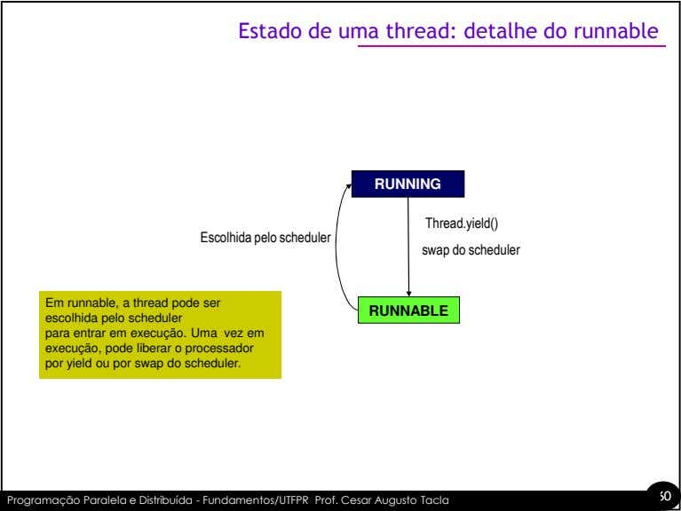 Estado de uma thread: detalhe do runnable RUNNING Thread.yield() Escolhida pelo scheduler swap do scheduler