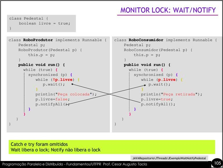 MONITOR LOCK: WAIT/NOTIFY class Pedestal { boolean livre = true; } class RoboProdutor implements Runnable