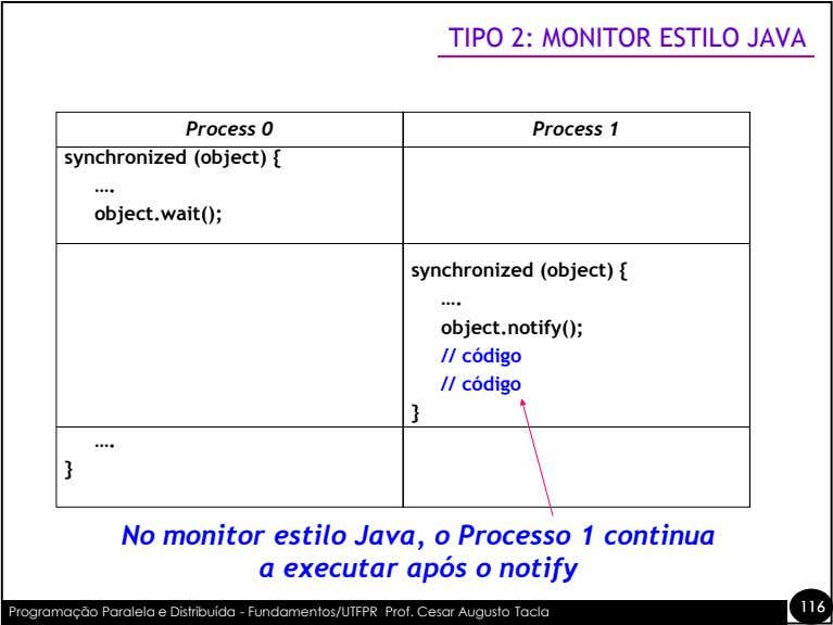 TIPO 2: MONITOR ESTILO JAVA Process 0 Process 1 synchronized (object) { …. object.wait(); synchronized