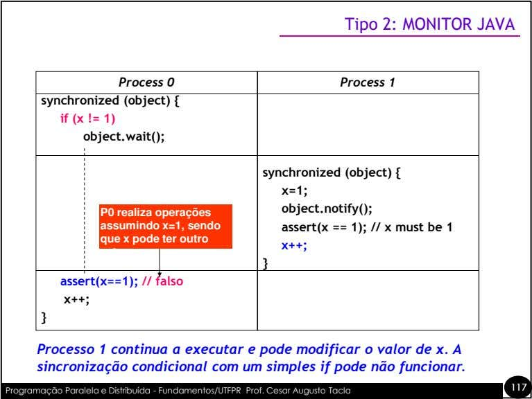 Tipo 2: MONITOR JAVA Process 0 Process 1 synchronized (object) { if (x != 1)