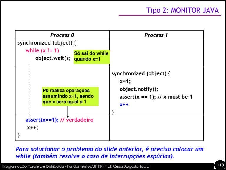 Tipo 2: MONITOR JAVA Process 0 Process 1 synchronized (object) { while (x != 1)