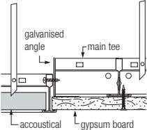 galvanised angle main tee accoustical gypsum board