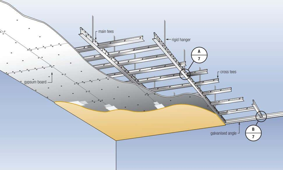 Systems for Plasterboard Ceilings Construction details USG DONN DX Screw Fix suspension system is designed to