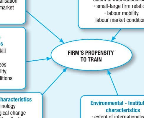 FIRM'S PROPENSITY TO TRAIN