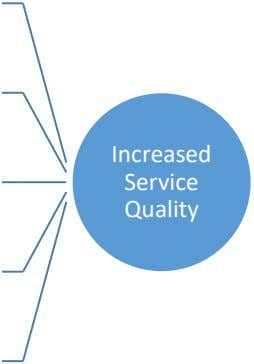 Increased Service Quality