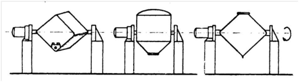 is operated by means of double rope around the long handle. Fig. 29.1 operation of Batch