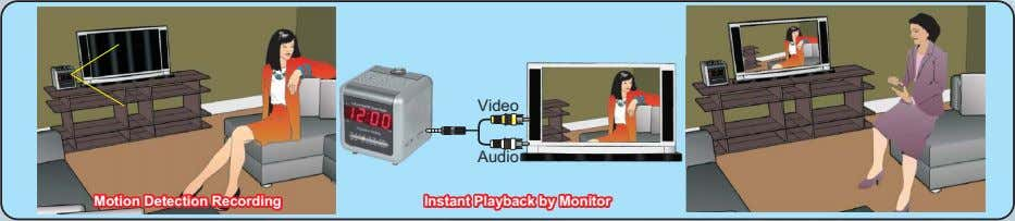 Video Audio Motion Motion Detection Recording Detection Recording Instant Playback by Monitor