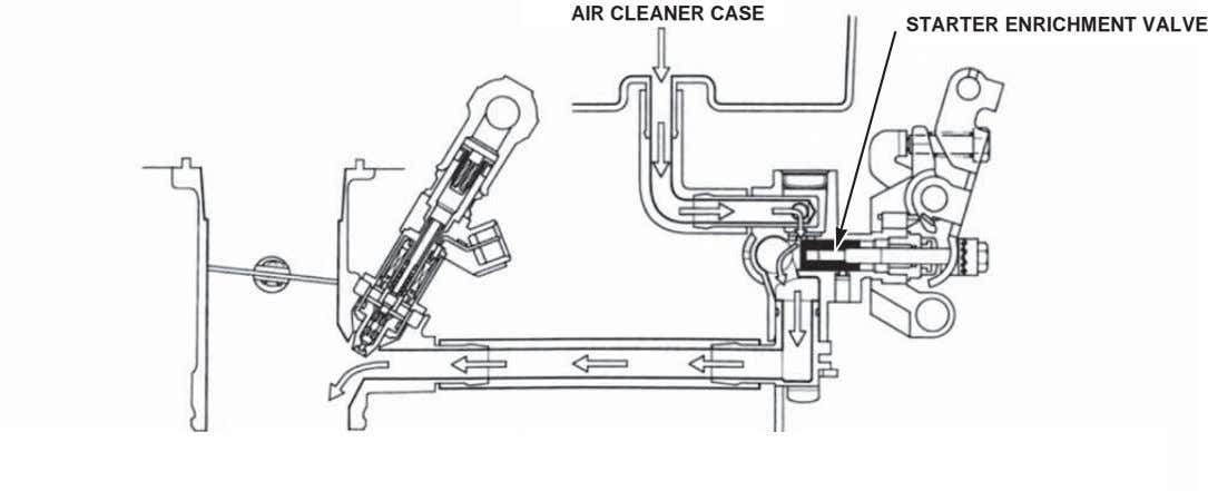 AIR CLEANER CASE STARTER ENRICHMENT VALVE