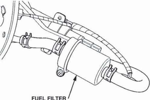 fuel hose. Lift the tank slowly, being careful not to overextend the fuel hose. 3-4 P