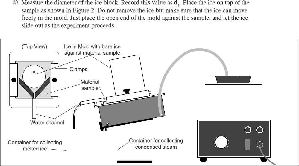➄ Measure the diameter of the ice block. Record this value as d 1 .