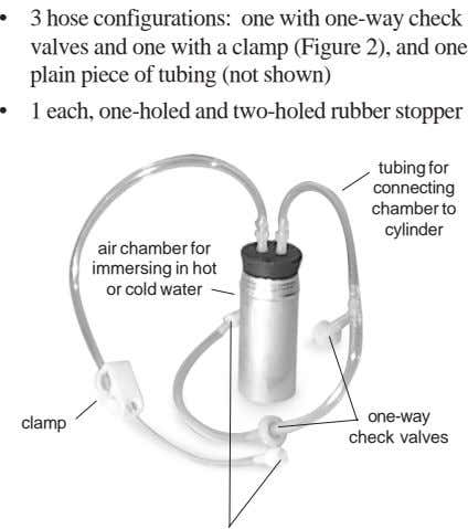 • 3 hose configurations: one with one-way check valves and one with a clamp (Figure