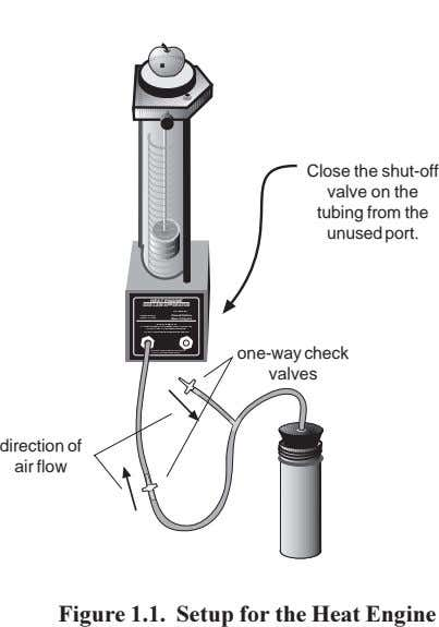 Close the shut-off valve on the tubing from the unused port. HEAT ENGINE GAS LAW