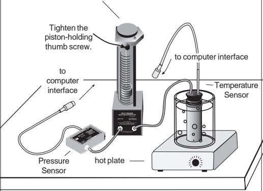 Tighten the piston-holding thumb screw. to computer interface to computer Temperature interface Sensor HEAT