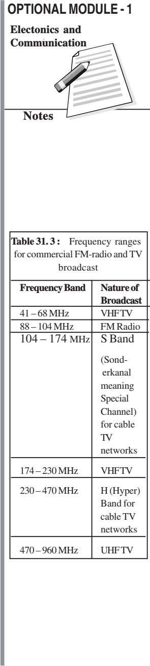 OPTIONAL MODULE - 1 Electonics and Communication Notes Table 31. 3 : Frequency ranges for