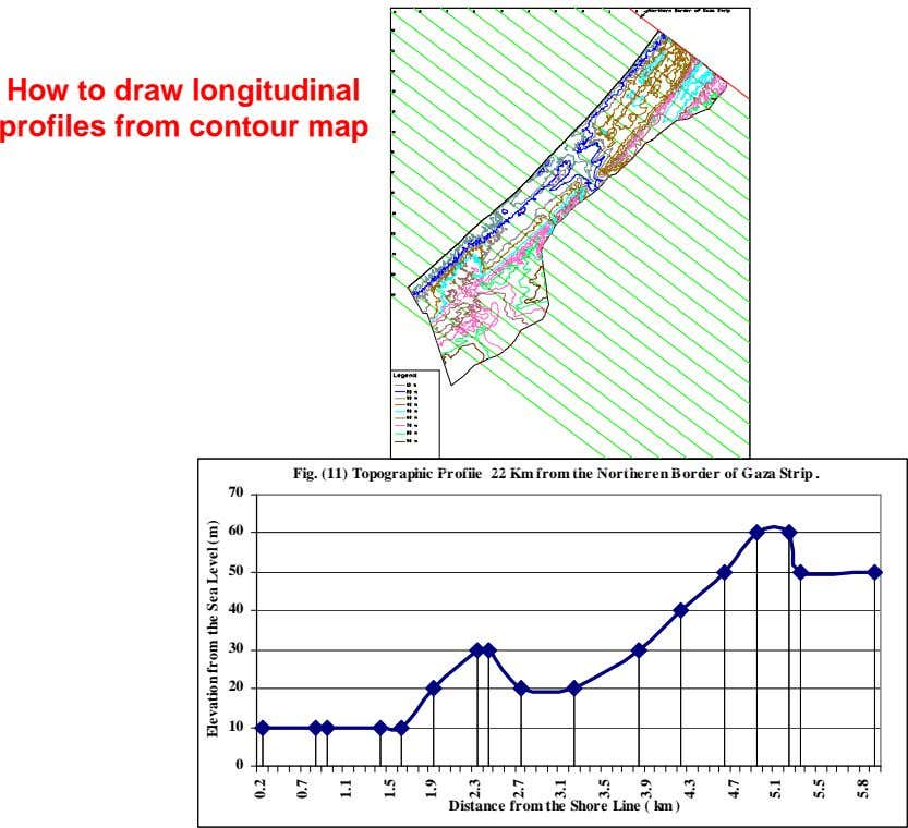 How to draw longitudinal profiles from contour map Fig. (11) Topographic Profile 22 Km from the