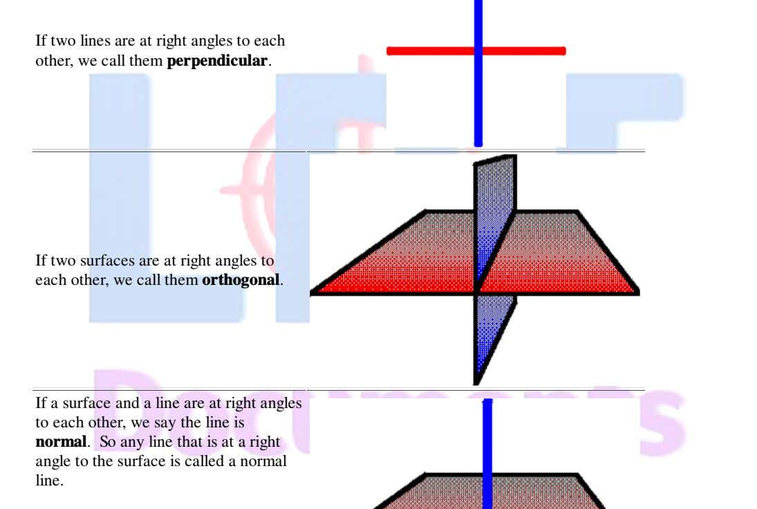 If two lines are at right angles to each other, we call them perpendicular. If