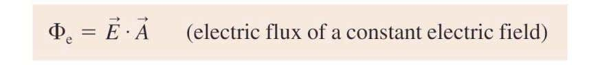 the electric flux more concisely using the dot-product: Copyright © 2008 Pearson Education, Inc., publishing as
