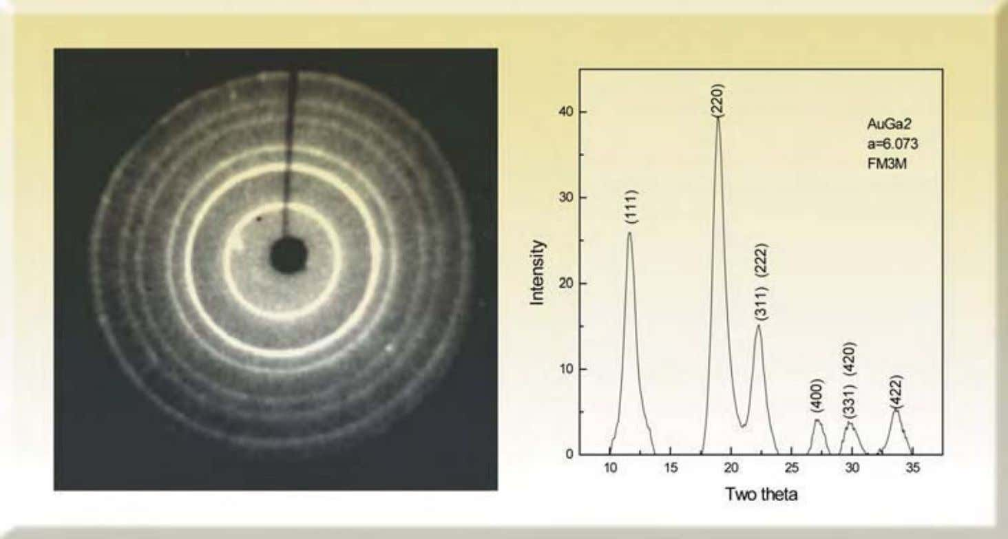 Fig. 13 : Intensity pattern of AuGa2 powder sample and its 1D ra dially integrated pattern