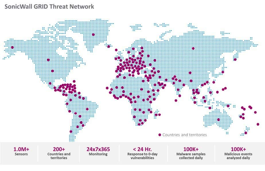 millions of computer users protected by SonicWall email security solutions 5 2017 SonicWall Annual Threat Repor