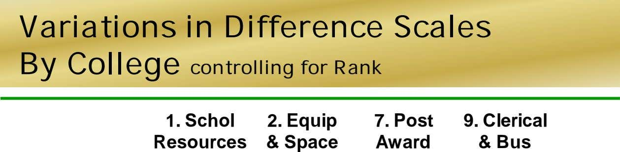 Variations in Difference Scales By College controlling for Rank 1. Schol Resources 2. Equip 7. Post