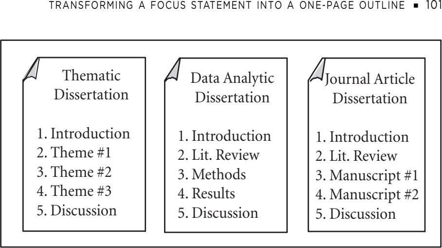 TRANSFO RMING A FOCUS STATEMENT INTO A ONE -PAGE OUTLINE 101 Thematic Data Analytic Journal