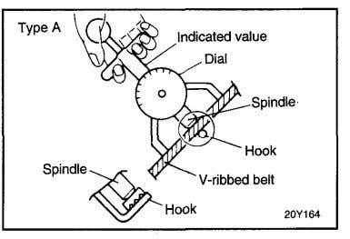 Type A tension gauge Do not let the dial section of the tension gauge contact other