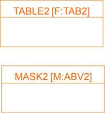 TABLE2 [F:TAB2] MASK2 [M:ABV2]