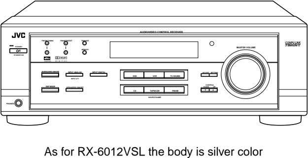 AUDIO/VIDEO CONTROL RECEIVER FM/AM TUNING FM/AM PRESET FM MODE STANDBY MASTER VOLUME MEMORY STANDBY/ON DIGITAL