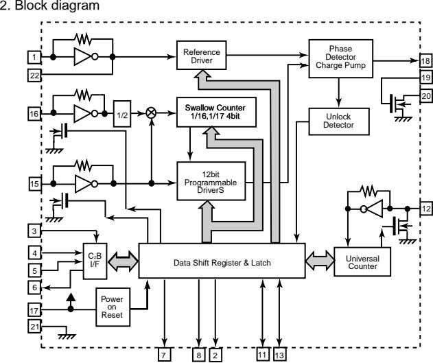 2. Block diagram Phase Reference 1 Detector Driver 18 Charge Pump 22 19 20 Swallow