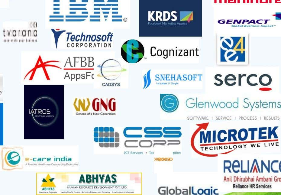 Companies Visited & participated in Campus placements