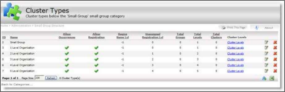 selected Category, as shown below. Small Group Cluster Types If any cluster types already exist, click