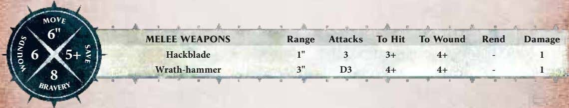 "E V O 6"" MELEE WEAPONS Range Attacks To Hit To Wound Rend Damage M"