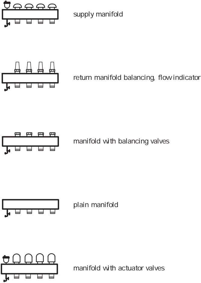 supply manifold return manifold balancing, flow indicator manifold with balancing valves plain manifold manifold with