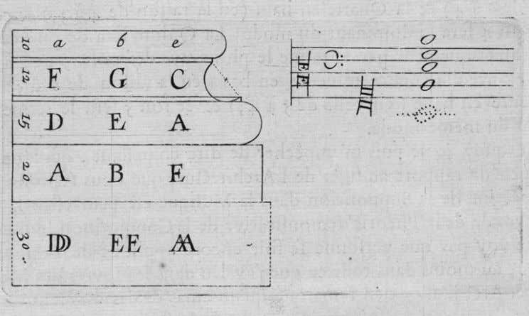 mutually antagonistic developments of architectural culture. Fig. 5. Column base and musical staff comparison. François