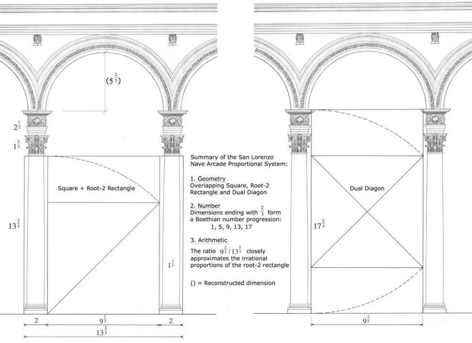 cannot contribute beauty to architecture. 1 8 Fig. 3. Summary of the San Lorenzo nave arcade