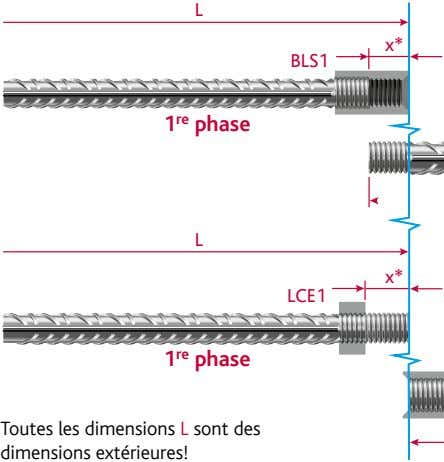L x* BLS1 1 re phase L x* LCE1 1 re phase Toutes les dimensions